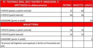 costo BIGLIETTERIA E ABBONAMENTI_ST